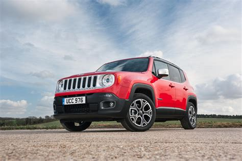 Jeep Europe Jeep New Renegade European Sales