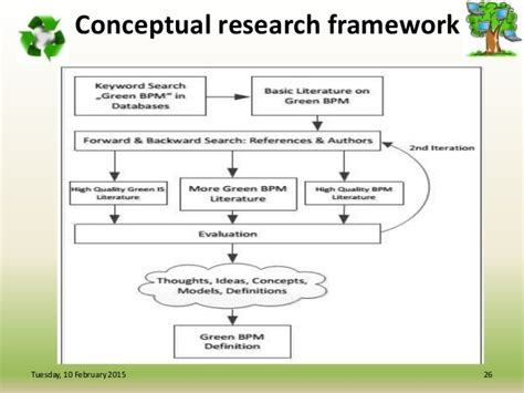 green computing research papers research paper on green computing green business process