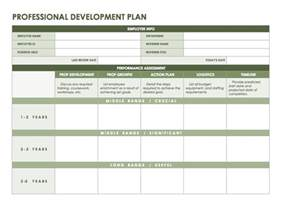 development plans template professional development plan template best business