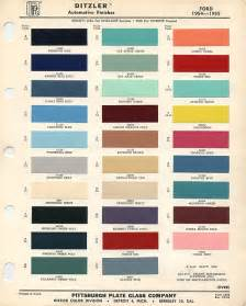 Paint Code Thunderbird Paint Codes And Color Chips