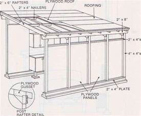 shed roof garage plans shed pinterest garage plans bantilan residence modern garage and house extension