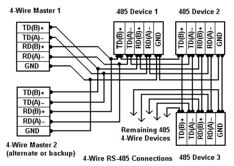 rs 422 connection wiring diagram wiring diagram with