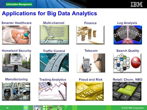 big data analytics with applications in insider threat detection books the big deal about big data ppt