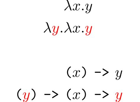 pattern matching lambda calculus related keywords suggestions for lambda calculus