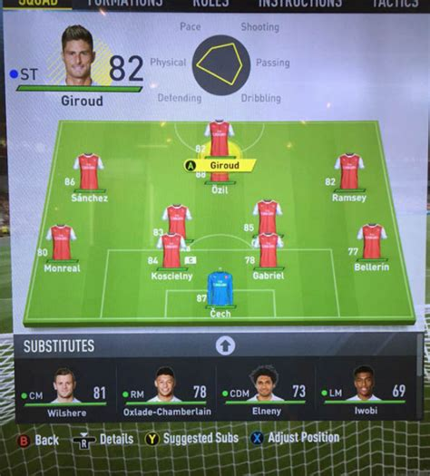 17 fifa player ratings leaked arsenal s fifa 17 player ratings graphic