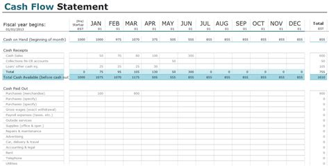 Statement Of Flows Template by Free Flow Statement Templates For Excel Invoiceberry