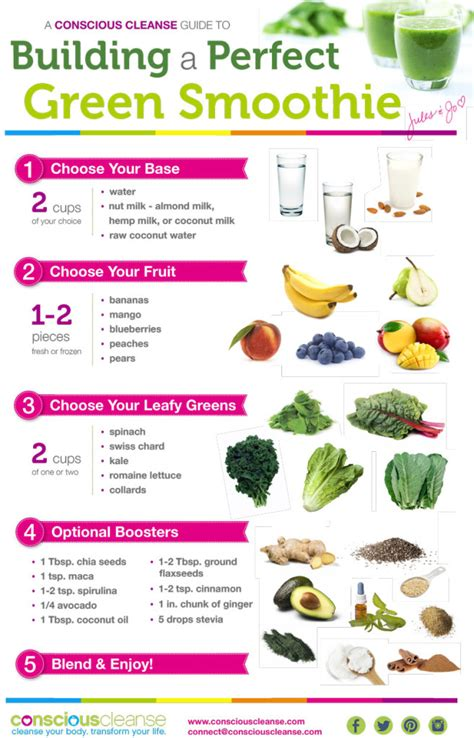 10 Day Detox Breakfast Shake Recipe by Conscious Cleanse Green Smoothie Guide