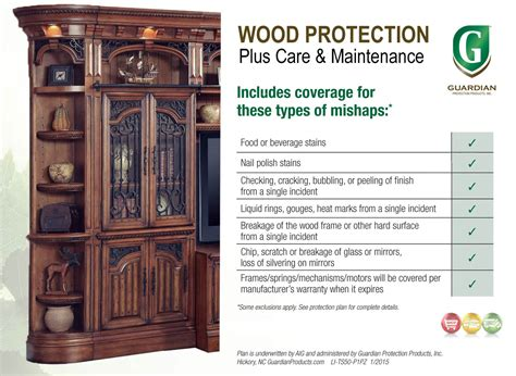 Guardian Furniture Protection by Guardian Wood Protection Plus Care Maintenance