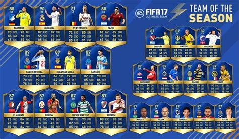 Must Of The Season by Fifa 17 Community Tots Bronze Silver Gold Most
