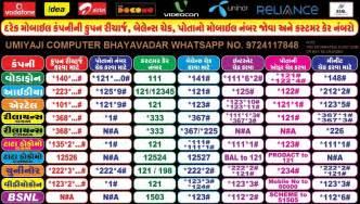 Computer Hutch Www Gujarateducationwebsite Com Vodafone Idea Airtel