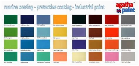 31 warna cat rumah minimalis bagian depan dan dalam trend 2017