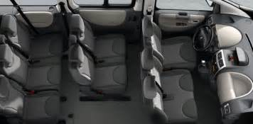 Peugeot Partner Tepee 7 Seater Peugeot Expert Tepee 7 To 9 Seater Aggregated Car Review