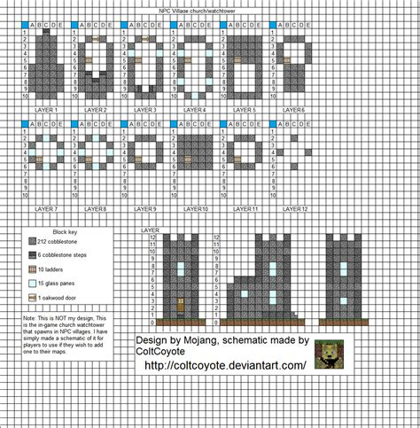 minecraft house blueprints layer by layer village watch tower minecraft blueprints pinterest