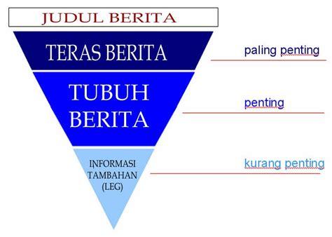 format tulisan berita celoteh nak ponden piramida terbalik dan rumus 5w 1h