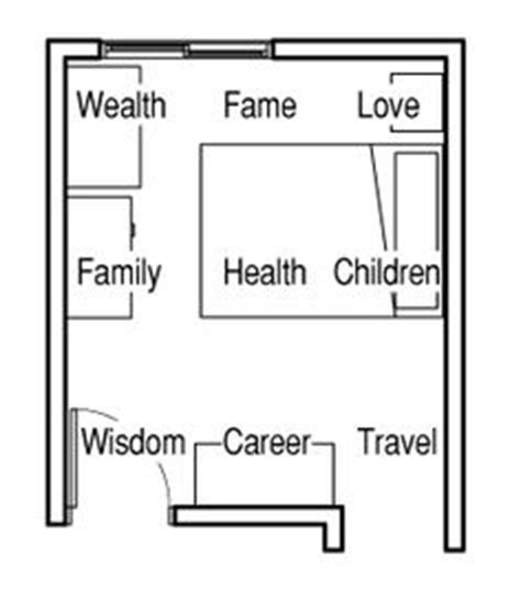 feng shui love corner bedroom 1000 images about feng shui on pinterest feng shui