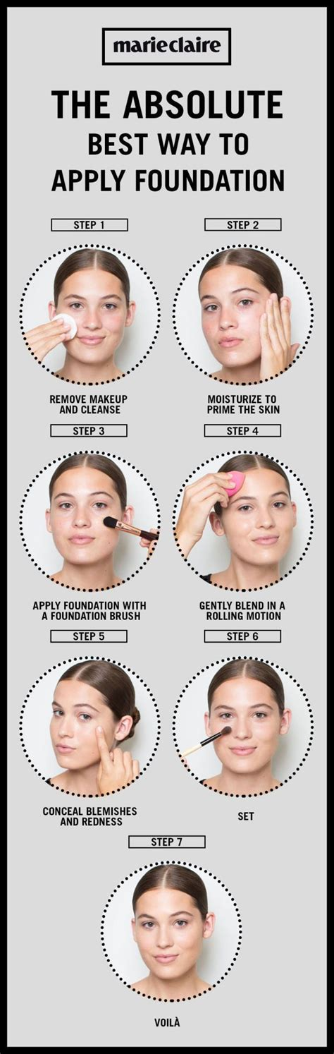 How To Apply The Best How To Apply Makeup Step By For Beginners Makeup Vidalondon