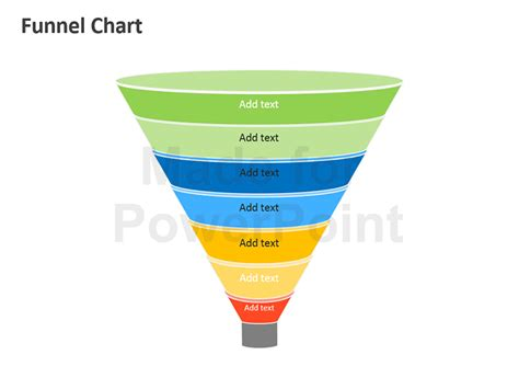 funnel chart editable powerpoint template