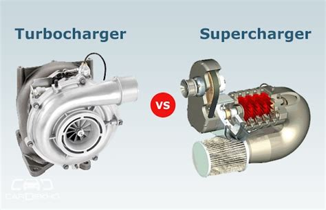 do induction kits work turbocharger vs supercharger zigwheels forum