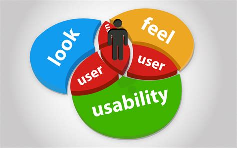 hotel user experience the key to driving revenue