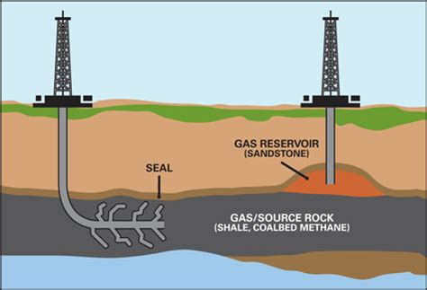 what the frack? the scoop on hydraulic fracking