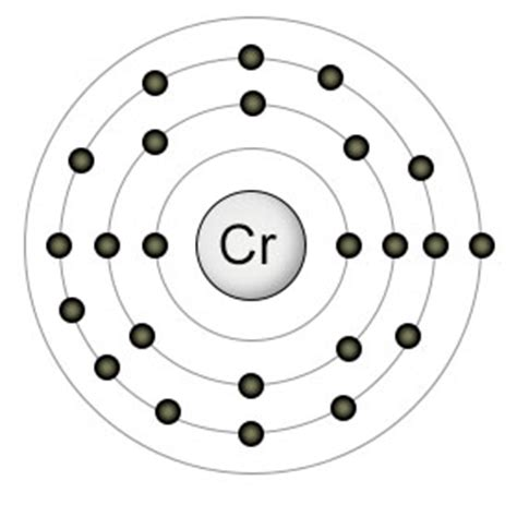 Chromium Protons Neutrons Electrons by Diagram Of Atom Energy Levels Diagram Free Engine Image