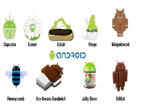 android versions names list of android versions and features android versions