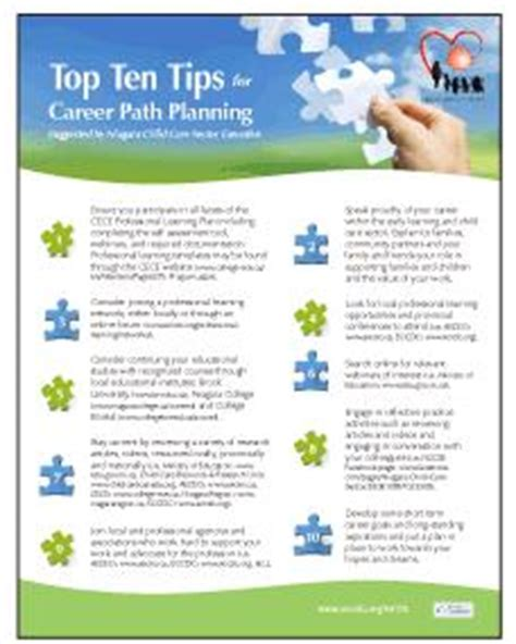 tip sheet template okl mindsprout co
