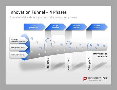 innovative powerpoint templates 46 best images about innovation management powerpoint