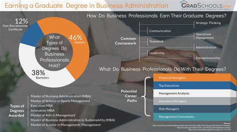 Business Doctoral Programs - doctor of business administration dba degree programs