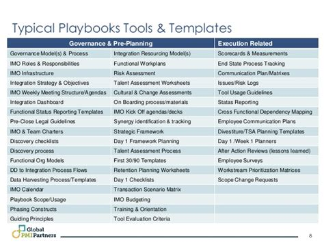 playbook template gpmip playbook overview 2015