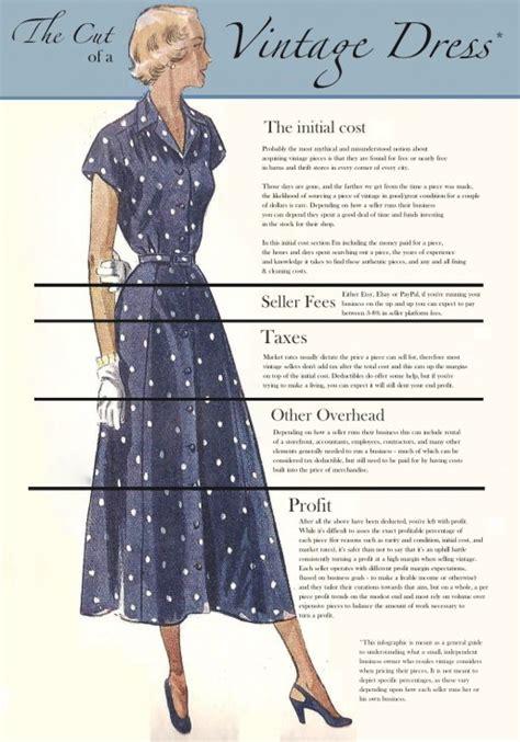 modern vintage clothing designers stylische kleider fuer