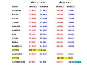 fecha de signos signos del zodiaco rub 233 n jungbluth
