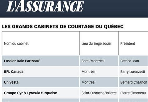 Cabinet Courtage by Cabinet Courtage