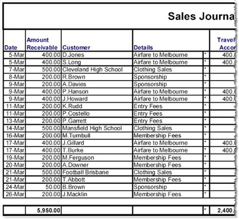 sales and purchase ledger template accounting exercises post sales journal to the general ledger