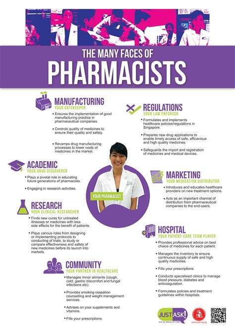Responsibility Of A Pharmacist by About Pharmacists Pharmaceutical Society Of Singapore
