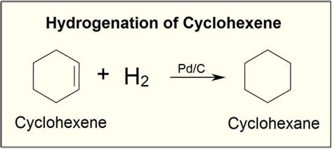 hydration and hydrogenation 8 6 reduction of alkenes hydrogenation chemistry libretexts