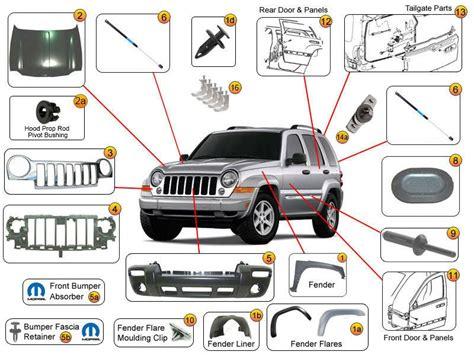 jeep liberty catalog jeep liberty parts accessories 02 12 kj kk morris