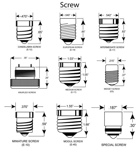 Light Bulb Socket Sizes Chart by Http Static Ledinsider App Hosted Media Img Ledinsider Bulb Types Bulbbases