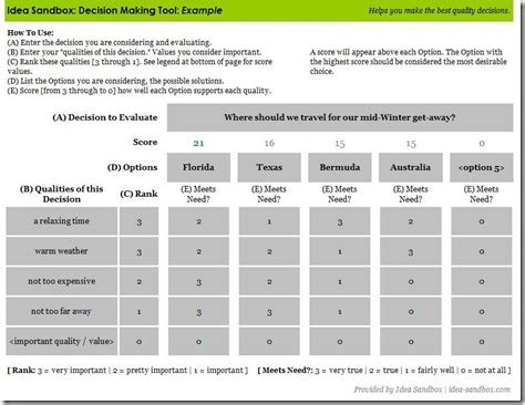 decisions  decision making tool  excel based quantitative scoring template