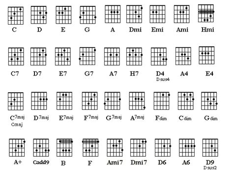 nothing else matters tabulatura az kytara