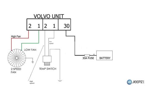 volvo fan relay wiring diagram volvo free engine image
