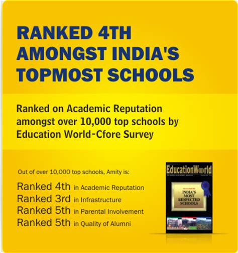 Ais St Helens Mba Ranking by Amity International School