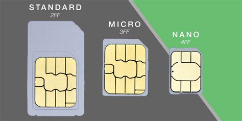iphone sim card size template what size sim card do i need for my iphone se mobile