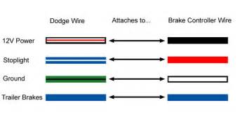 trailer wiring diagram for dodge ram images