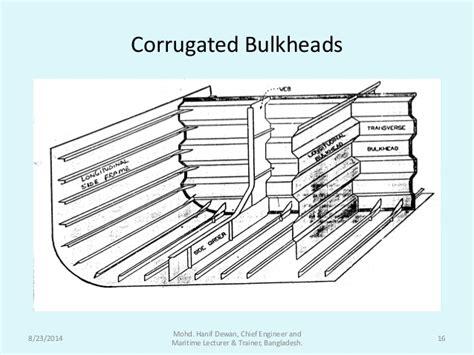Sketches A Corrugated Bulkhead by Ship Construction Bulkhead