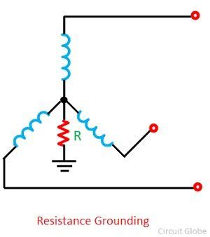 what is earthing resistor low resistance neutral grounding resistor 28 images frequency inverter for ground fault