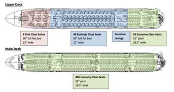 qatar a380 business class seats bar cabins seatmap