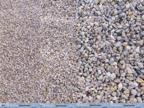 Cost Of Limestone Gravel Gravel