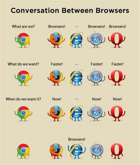 Who Are We Browsers Meme - funny 2014 conversation among browsers meme and lol