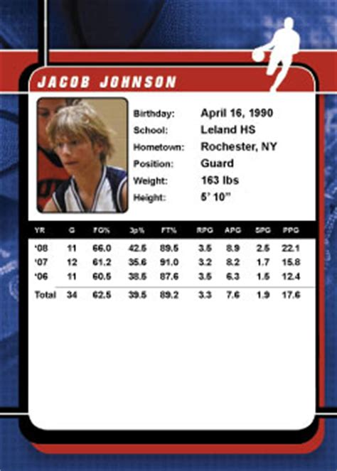 Free Sport Card Back Side Template by Template 171 Custom Trading Cards